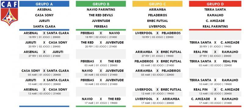Definidos os grupos da 23ª Copa Alvorada de Futsal