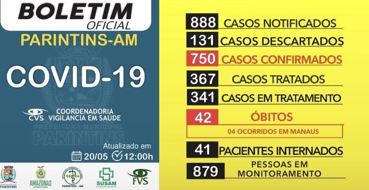 Covid-19 tem novo salto em Parintins e alcança 750 casos confirmados