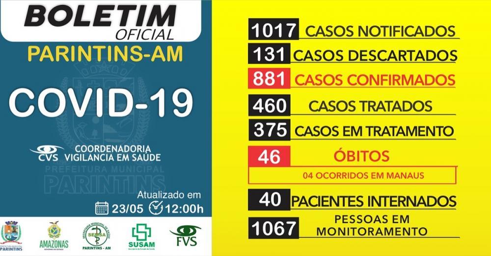 Sobe para 881 os casos de Covid-19 em Parintins; 44 casos nas últimas 24 horas
