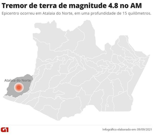 Tremor de terra de magnitude 4.8 é registrado no interior do Amazonas